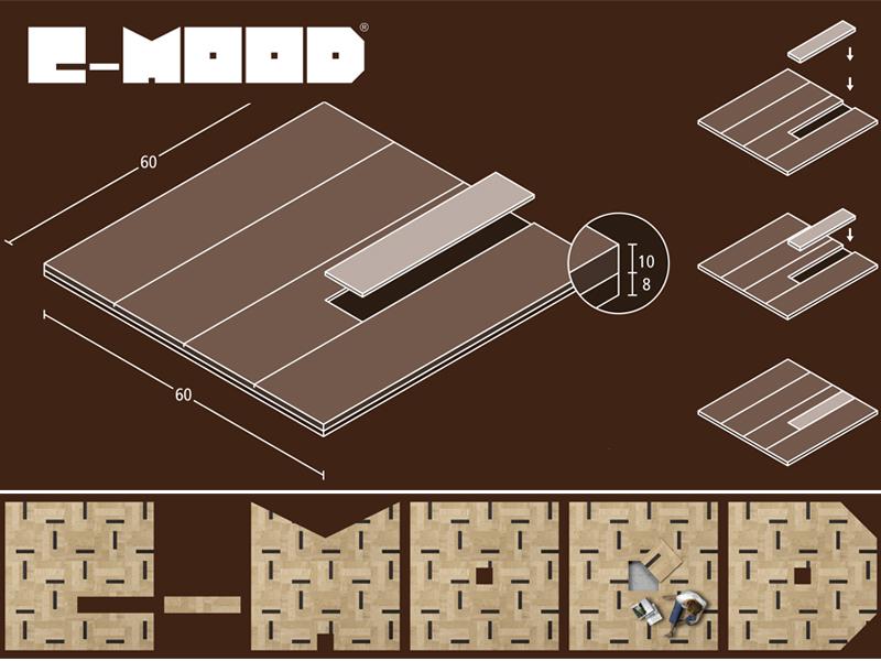 Base in slide C-Mood